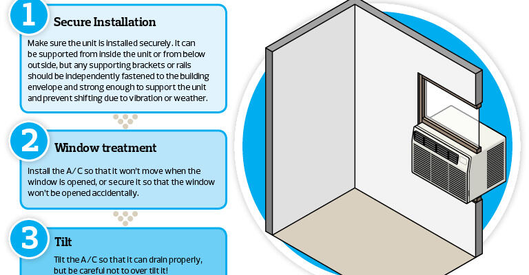 Window Air Conditioners: Guidelines and Warnings | Habitat