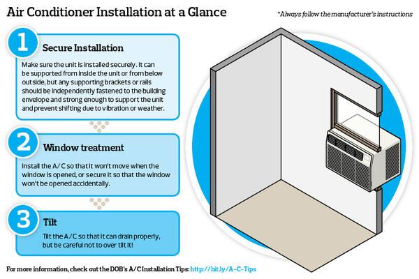 window mounted air conditioner installation guide habitat magazine rh habitatmag com DIY Central Air Conditioner Installation Casement Window Air Conditioner Installation